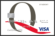Quinte First VISA Card